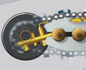 Схема смазки цепи бензопилы
