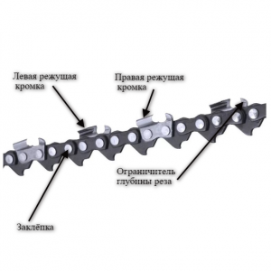Заточка цепи бензопилы