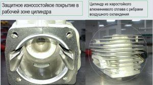 Ремонт поршневой группы бензопилы