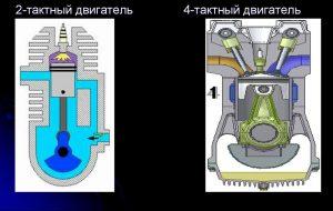 Двигатель бензинового триммера